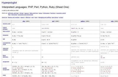 Exhaustiva comparativa entre los principales lenguajes interpretados