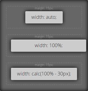 Función calc() de CSS3