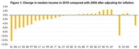 Parece que el español no es tan rico como decía el BCE