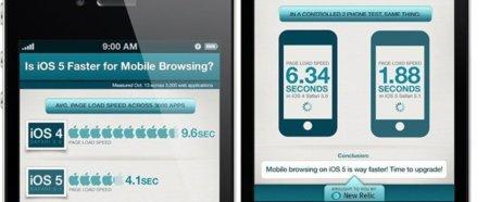 Safari Mobile en iOS 5 es una media de cinco segundos más rápido respecto a la anterior versión