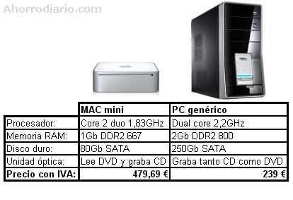 pc vs mac mini