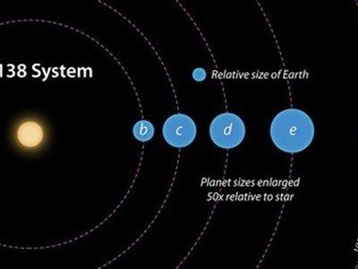 Por primera vez, gracias a la colaboración ciudadana, se descubre un sistema planetario