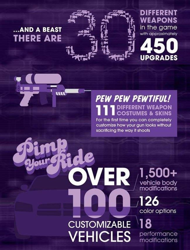 Infografía Saints Row IV