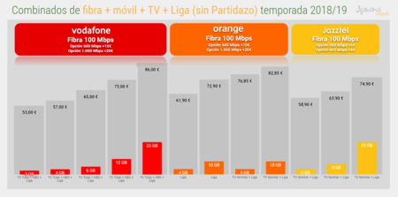 Fibra Movil Tv Con Liga Sin Partidazo