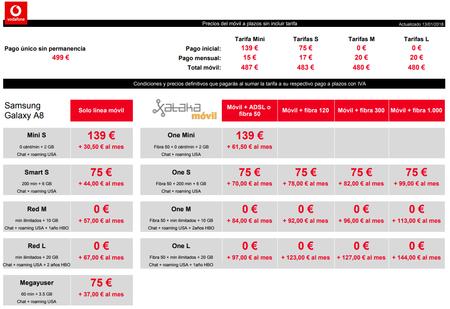 Precios Samsung Galaxy A8 Con Tarifas Vodafone