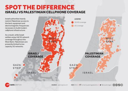 Cobertura Israel Palestina