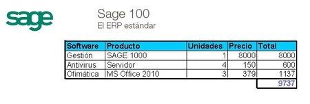 SAGE 100