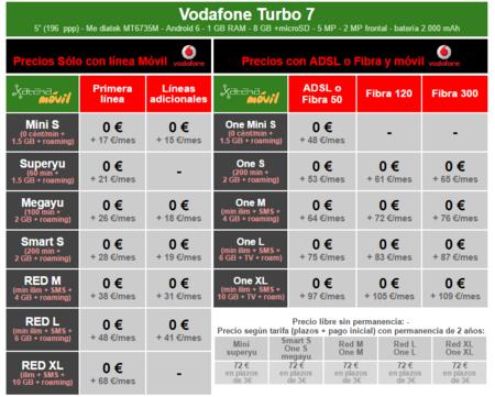 Precios Vodafone Turbo 7 Con Tarifas Vodafone
