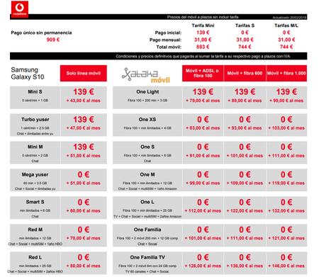 Precios Samsung Galaxy S10 Con Pago A Plazos Y Tarifas Vodafone