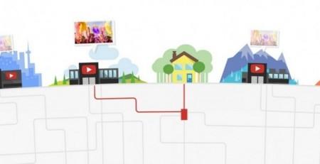 Google quiere medir cómo de buena es tu conexión al ver vídeos en YouTube
