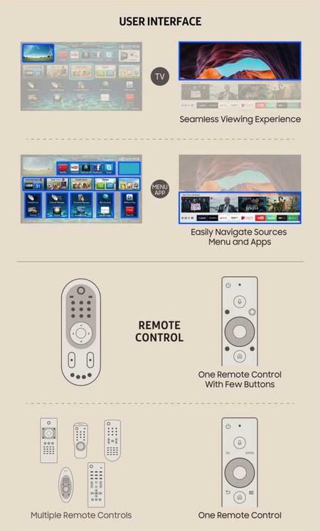 Evolution Of Smart Tv Main