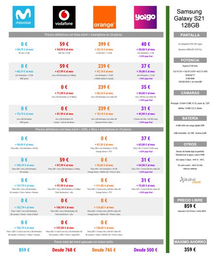 Comparativa Precios Samsung Galaxy S21 De 128 Gb Con Tarifas Movostar Vodafone Orange Yoigo