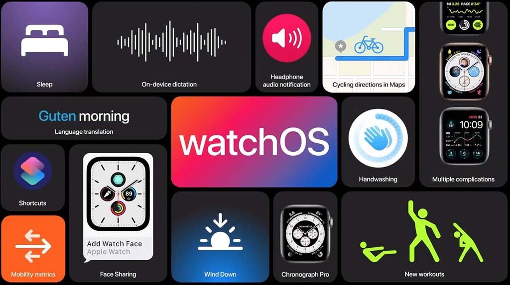 Apple arroja la versión Release Candidate de watchOS 7.1 y de tvOS 14.2