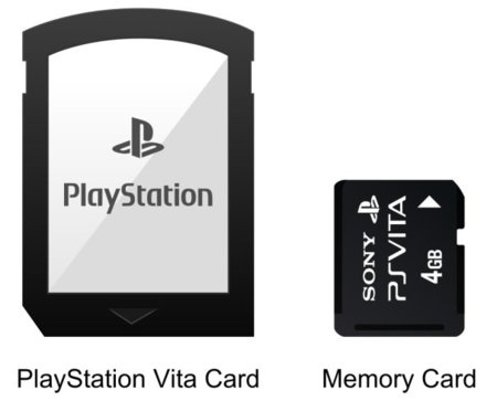 adaptador para tarjeta de memoria ps vita