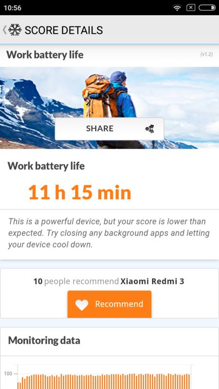 Screenshot 2016 03 06 10 56 09 Com Futuremark Pcmark Android Benchmark