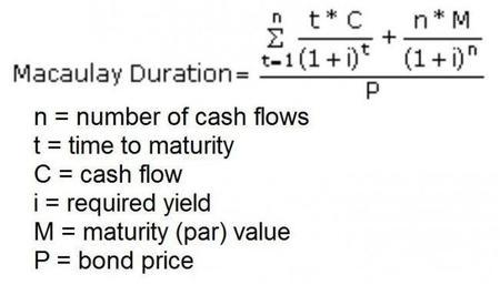 ¿Qué es la Duración y como se calcula?