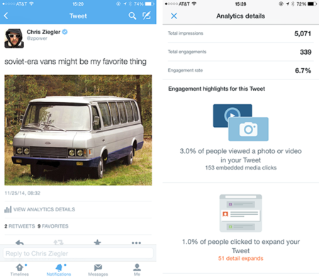 ¿Ha tenido éxito tu tuit? Este experimento de Twitter muestra estadísticas individuales