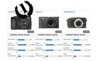 Canon PowerShot G1X: Un lobo con piel de cordero según los análisis de DxOMark