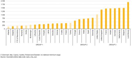 Salarios Minimos Enero 2015