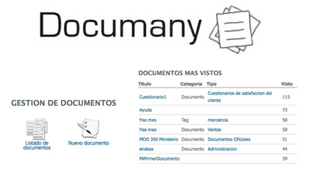 Documany, gestión documental básica