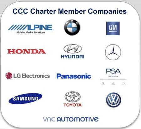 ccc compañías