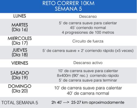 Entrenamiento Reto10k Semana5