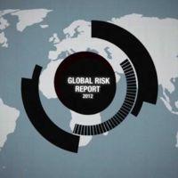 Informe de riesgos 2012 del Foro Económico Mundial