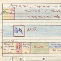 Los documentos desclasificados de la misión Voskhod 2 son una manera preciosa de recordar el primer paseo espacial de la historia