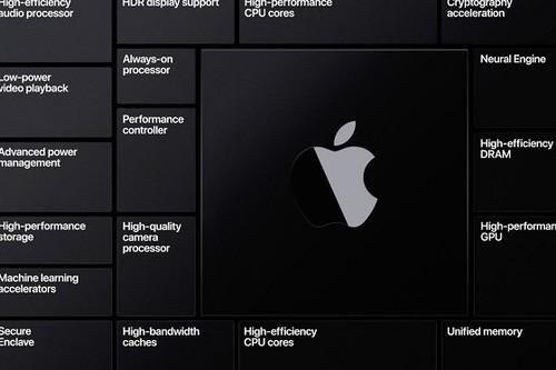 Configurar los Mac con Apple Silicon: de varios procesadores como en Intel a simplificar la gama