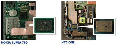 Nokia comienza una batalla legal con HTC por utilizar su tecnología de micrófonos