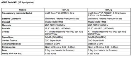 configuraciones-y-precios-asus-2.jpg