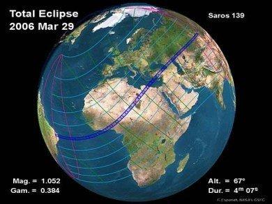 Eclipse Solar el 29 de marzo