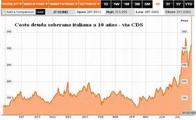 Deutsche Bank da muestras de la solidaridad europea: liquida 70% de bonos de países periféricos