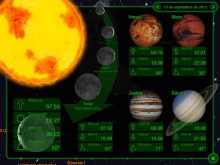Datos de los planetas del Sistema Solar y de la Luna