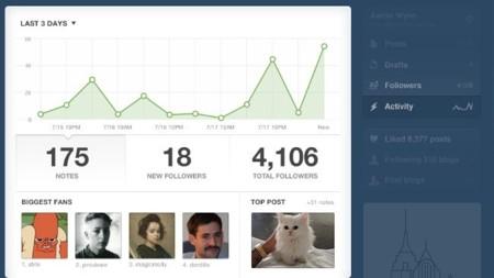 Tumblr ya cuenta con estadísticas propias que reflejan la actividad de nuestro blog