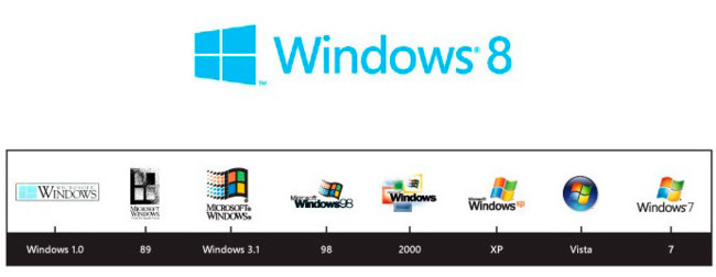 Logos Windows