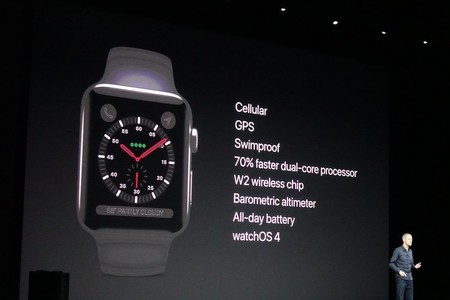 Apple Watch Series 3 Caracteristicas