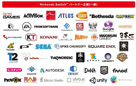 Nintendo Switch Third Parties