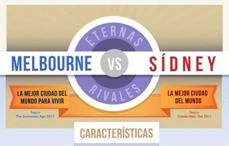 Melbourne vs Sídney: ¿Cuál es la mejor?