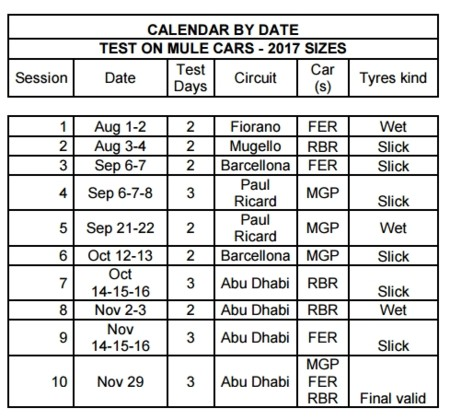 Calendario Test Pirelli
