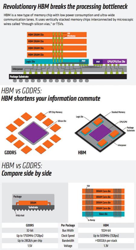Hbm Info