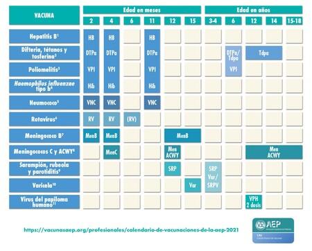 Tabla Calendario Vacunas 2021 V11