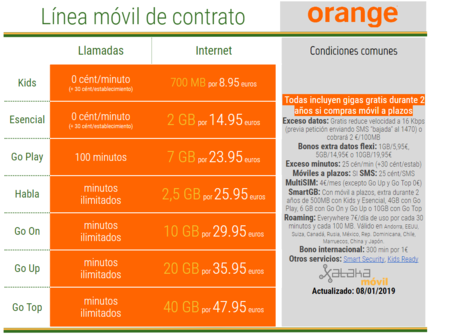 Nuevas Tarifas Moviles Orange Go 2019