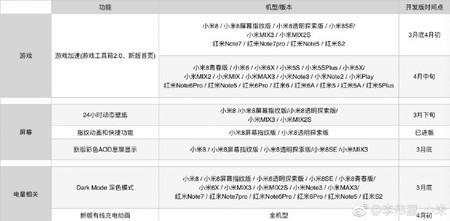 Xiaomi Calendario