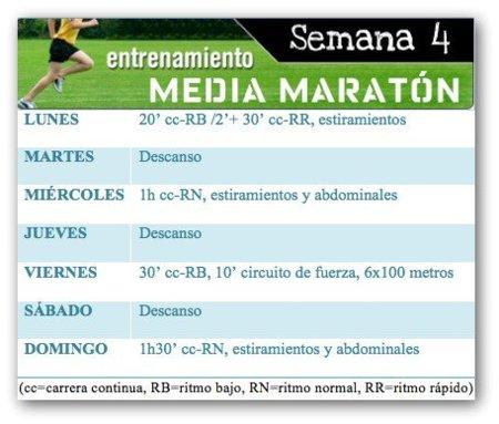 Entrenamiento media maratón: Semana 4
