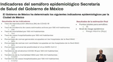 2021 01 08 11 40 59 94 Videoconferencia De Prensa 08 01 2021 Youtube