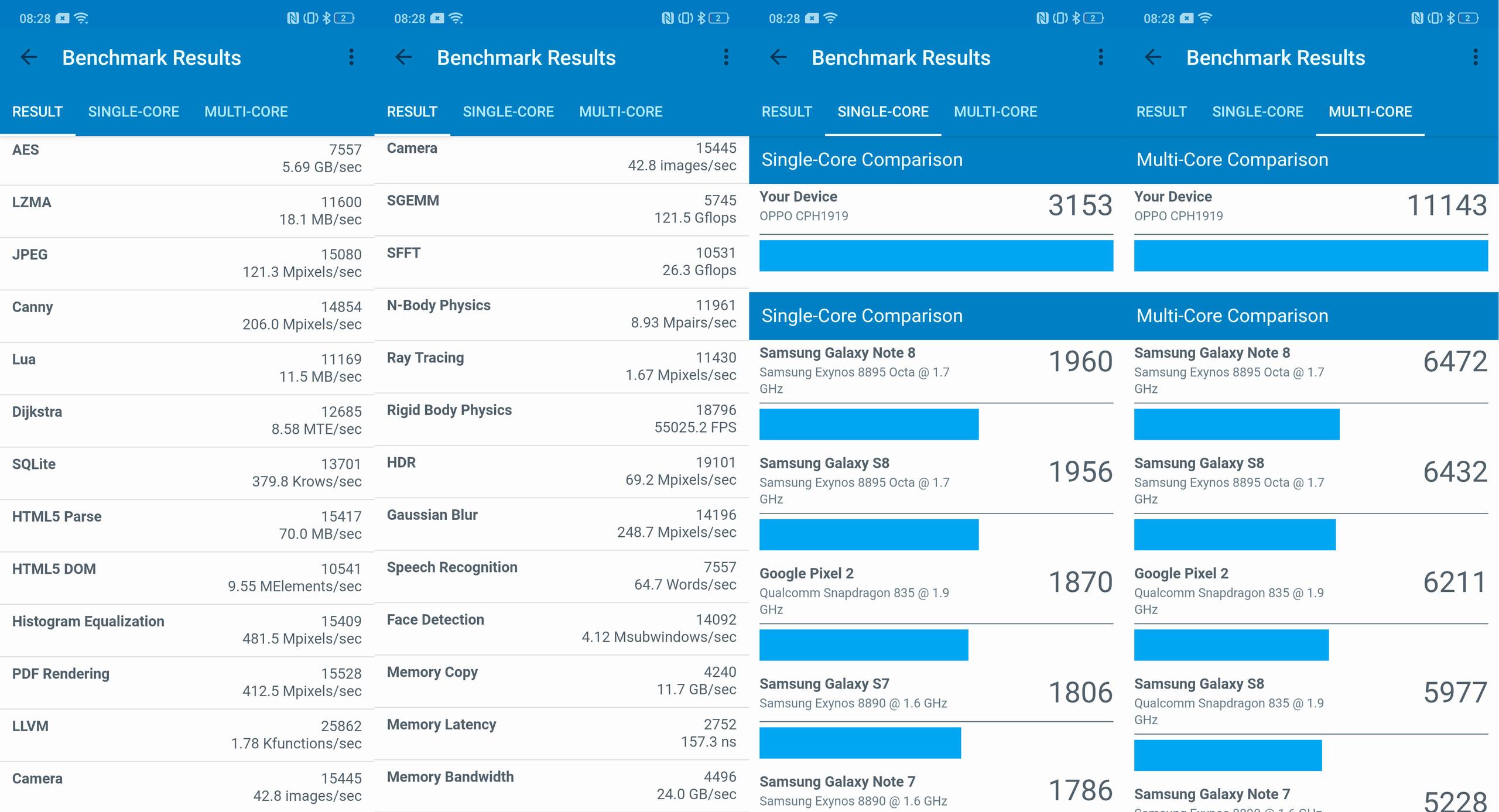 OPPO Reno 10x Zoom, benchmarks