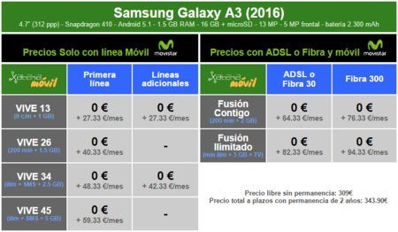 Precios Samsung Galaxy A3 2016 Con Tarifas Movistar