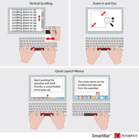 Synaptics Smartbar 630