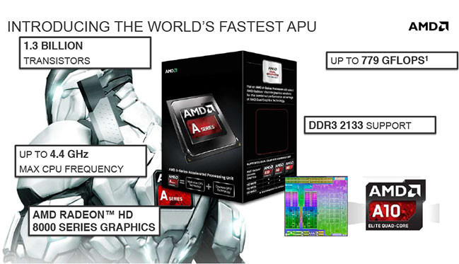 AMD Elite A-Series APU